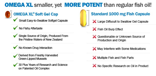 omegaxl-comparison